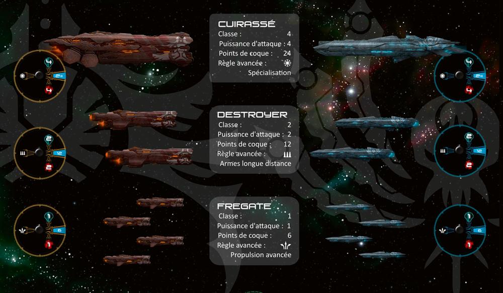 Fleet Commander, les vaisseaux et leurs caractéristiques © Capsicum Games