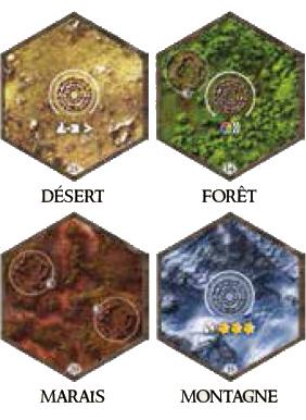 Hyperborea, les différents types de terrain