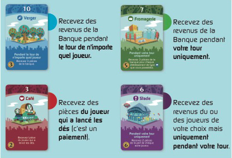 Miniville, les différents type de cartes