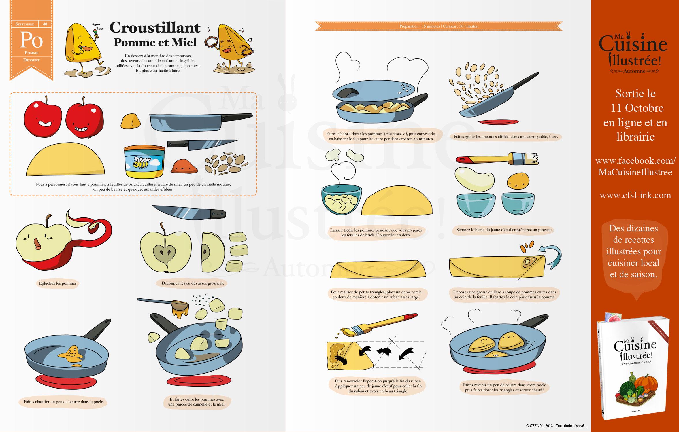 Ma cuisine illustrée, planche de l